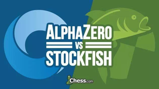 AlphaZero打败Stockfish对局欣赏